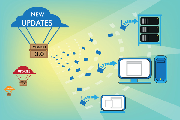 ITMediaConsult AG - Update-Service